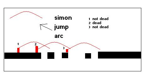 stupid-simon-jump-diagram.jpg