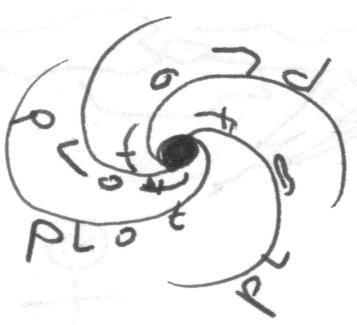 plot_hole